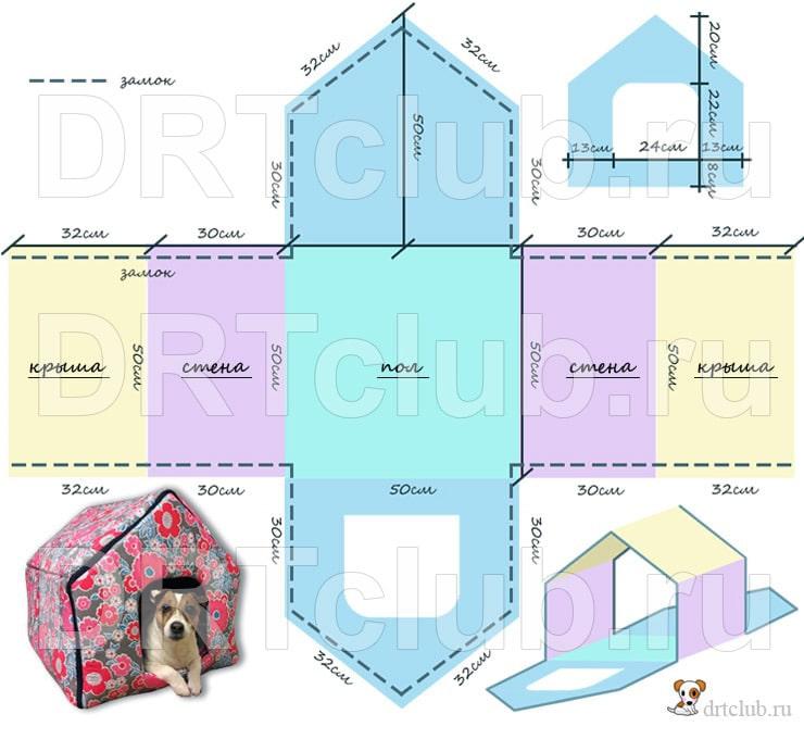 Несложная выкройка домика для собаки